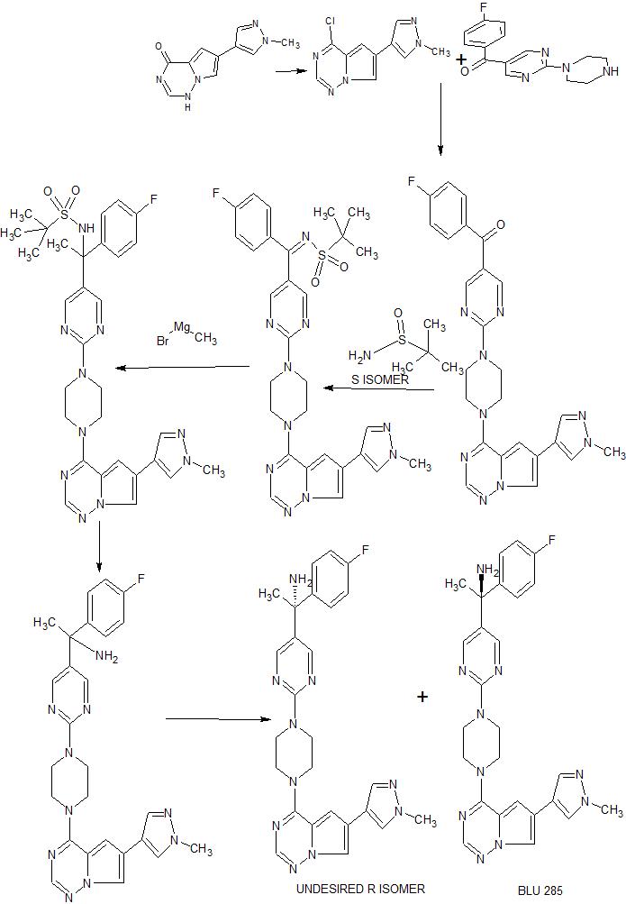 Blu 285 drug approvals international patent malvernweather Gallery