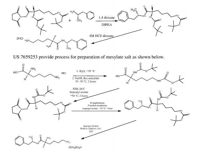 Lisdexamphetamine – Drug Approvals International