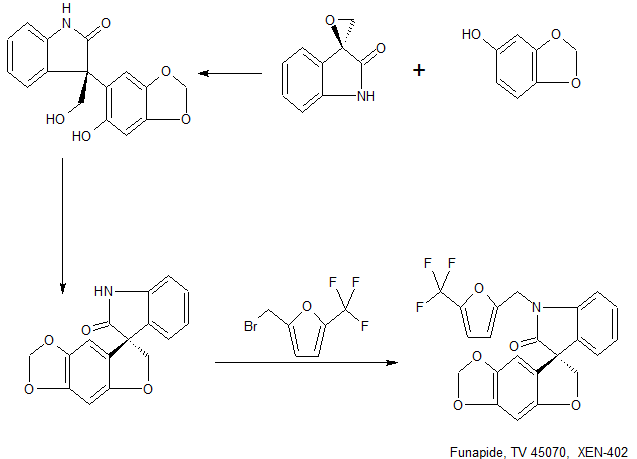 Funapide, TV 45070,  XEN-402, фунапид  فونابيد  呋纳匹特The First Asymmetric Pilot-Scale Synthesis of TV-45070